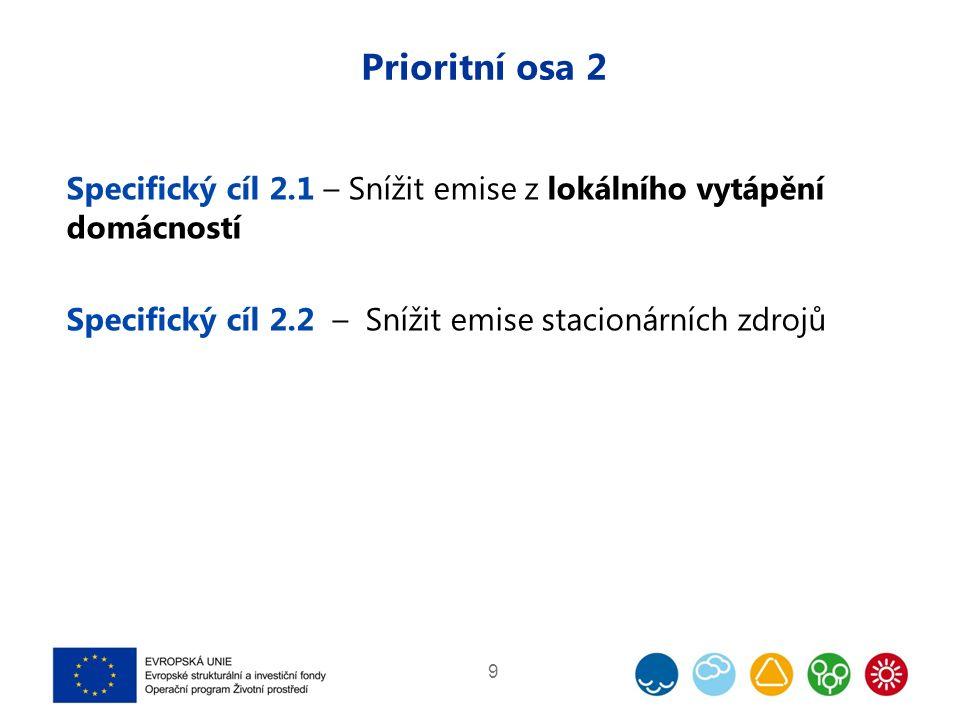 Prioritní osa 2 Specifický cíl 2.1 – Snížit emise z lokálního vytápění domácností Specifický cíl 2.2 – Snížit emise stacionárních zdrojů 9