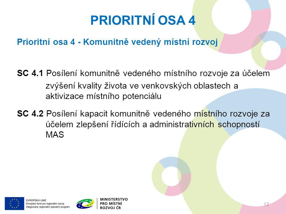 PRIORITNÍ OSA 4 12 Prioritní osa 4 - Komunitně vedený místní rozvoj SC 4.1 Posílení komunitně vedeného místního rozvoje za účelem zvýšení kvality života ve venkovských oblastech a aktivizace místního potenciálu SC 4.2 Posílení kapacit komunitně vedeného místního rozvoje za účelem zlepšení řídících a administrativních schopností MAS