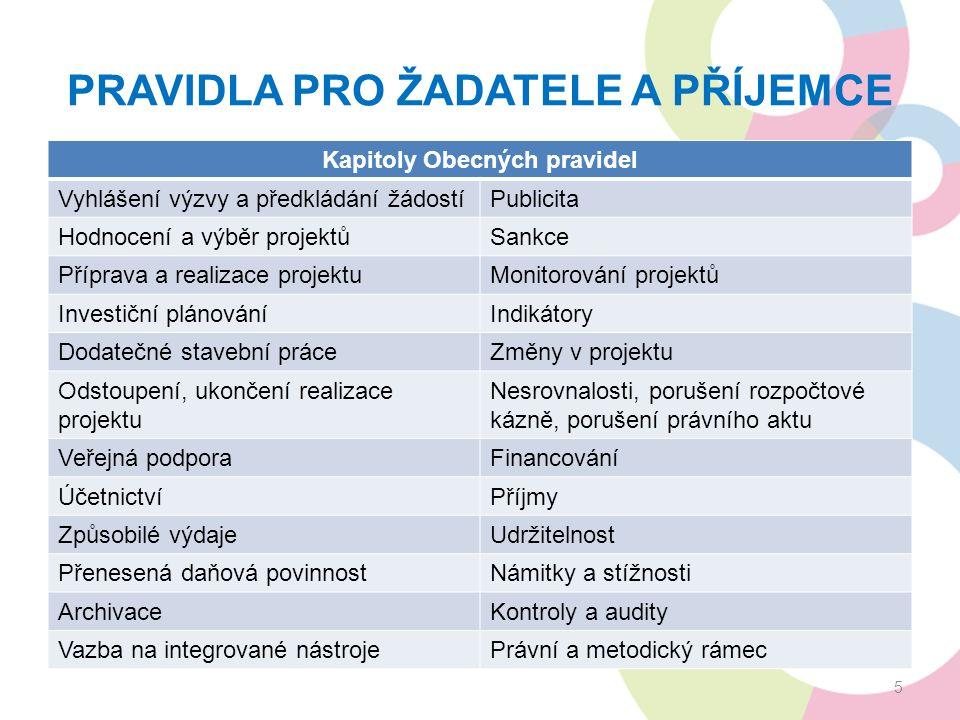 PRAVIDLA PRO ŽADATELE A PŘÍJEMCE Kapitoly Obecných pravidel Vyhlášení výzvy a předkládání žádostíPublicita Hodnocení a výběr projektůSankce Příprava a