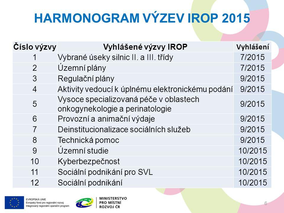 HARMONOGRAM VÝZEV IROP 2015 Číslo výzvyVyhlášené výzvy IROP Vyhlášení 1Vybrané úseky silnic II. a III. třídy7/2015 2Územní plány7/2015 3Regulační plán