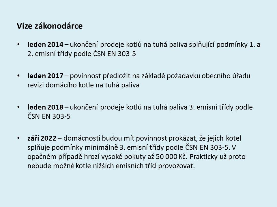 Vize zákonodárce leden 2014 – ukončení prodeje kotlů na tuhá paliva splňující podmínky 1. a 2. emisní třídy podle ČSN EN 303-5 leden 2017 – povinnost