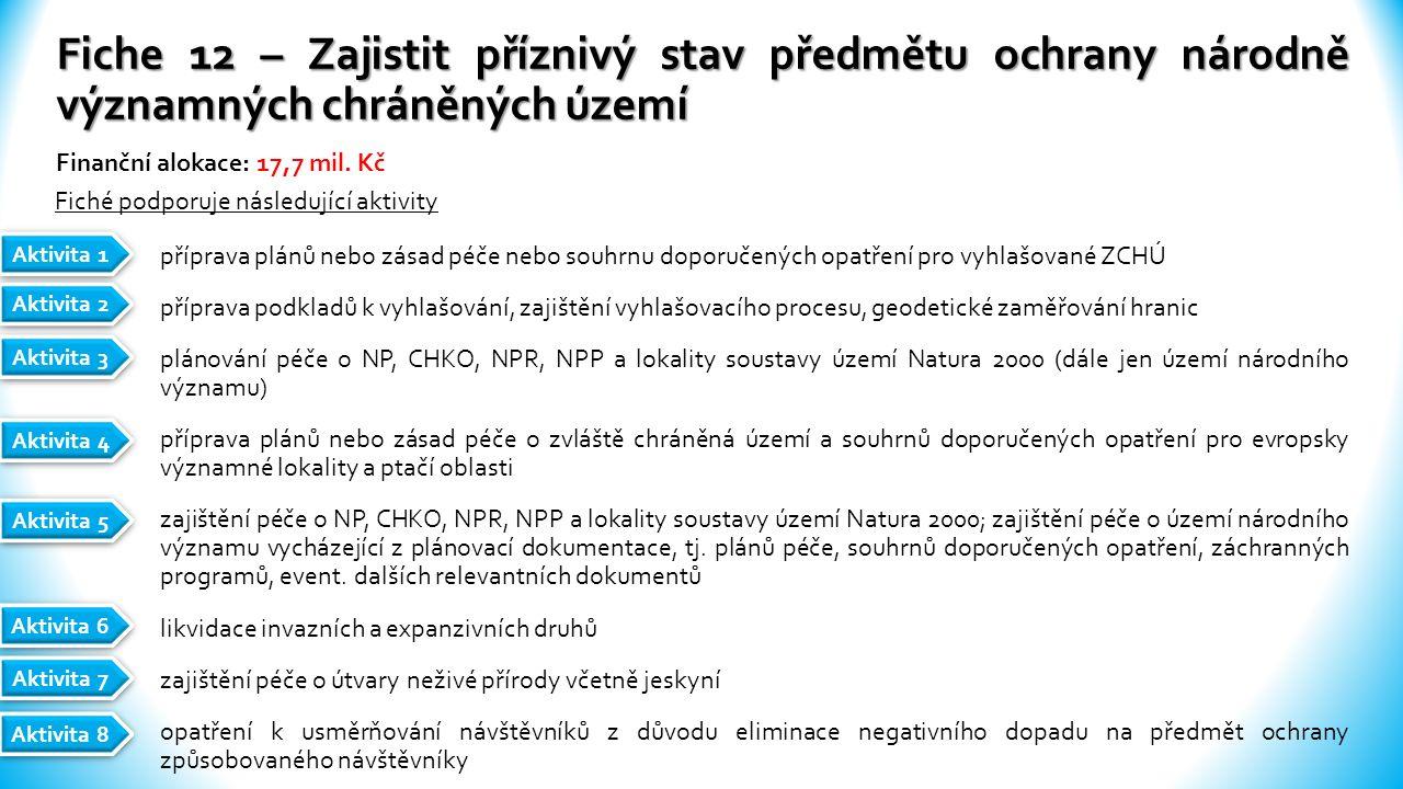 Fiche 12 – Zajistit příznivý stav předmětu ochrany národně významných chráněných území příprava plánů nebo zásad péče nebo souhrnu doporučených opatření pro vyhlašované ZCHÚ příprava podkladů k vyhlašování, zajištění vyhlašovacího procesu, geodetické zaměřování hranic plánování péče o NP, CHKO, NPR, NPP a lokality soustavy území Natura 2000 (dále jen území národního významu) příprava plánů nebo zásad péče o zvláště chráněná území a souhrnů doporučených opatření pro evropsky významné lokality a ptačí oblasti zajištění péče o NP, CHKO, NPR, NPP a lokality soustavy území Natura 2000; zajištění péče o území národního významu vycházející z plánovací dokumentace, tj.