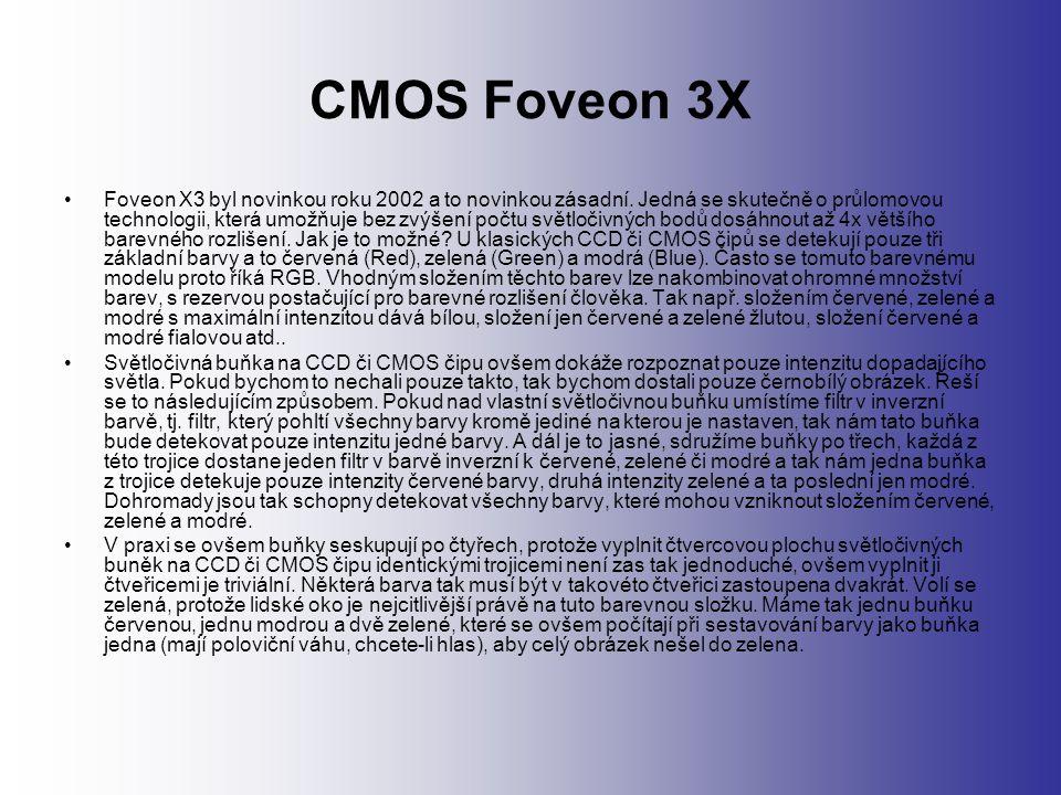 CMOS Foveon 3X Foveon X3 byl novinkou roku 2002 a to novinkou zásadní.