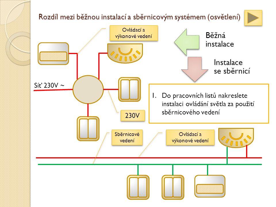 Rozdíl mezi běžnou instalací a sběrnicovým systémem (osvětlení) Síť 230V ~ Ovládací a výkonové vedení 230V Ovládací a výkonové vedení Sběrnicové vedení Při tomto způsobu instalace se v souběhu se silnoproudým vedením položí kabel 2 x 2 x 0,8 mm (zelený), který zajišťuje napájení přístrojů pracujících na sběrnici a jehož prostřednictvím se odehrává i přenos datových telegramů.