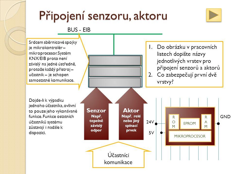 Připojení senzoru, aktoru Sběrnicová spojka Aplikační rozhraní Aplikační modul BUS - EIB Senzor Např. tepelně závislý odpor Aktor Např. relé nebo jiný