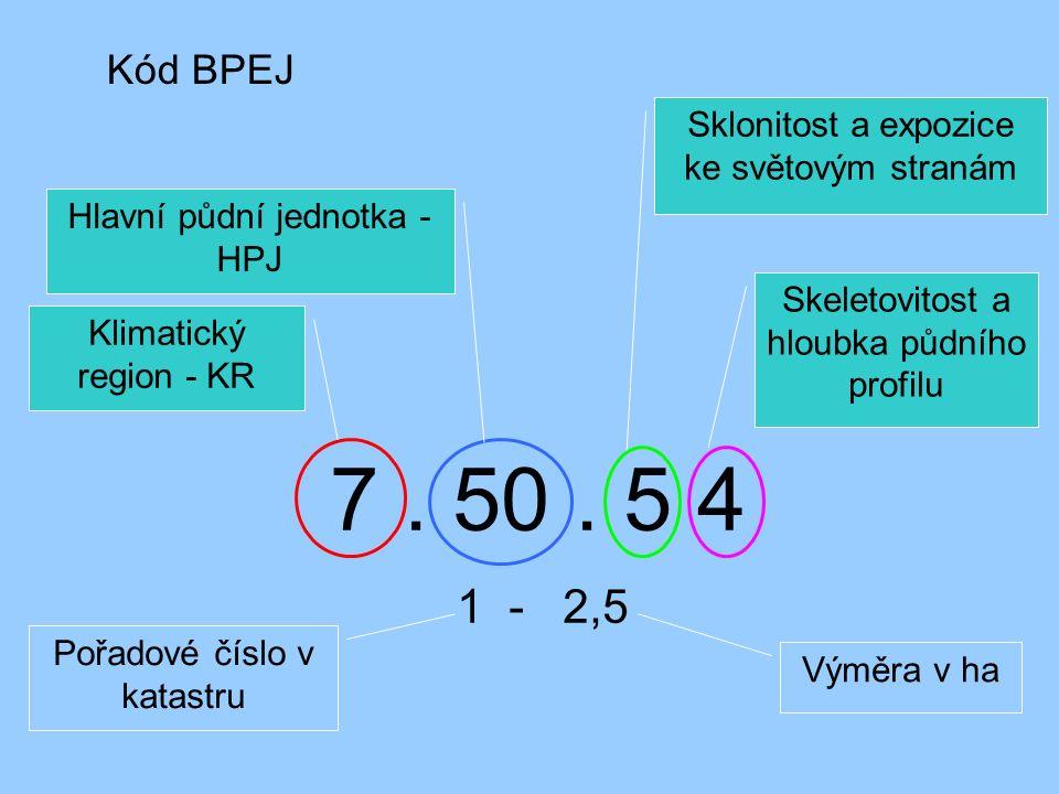 7. 50. 5 4 Klimatický region - KR Hlavní půdní jednotka - HPJ Sklonitost a expozice ke světovým stranám Skeletovitost a hloubka půdního profilu 1 -2,5