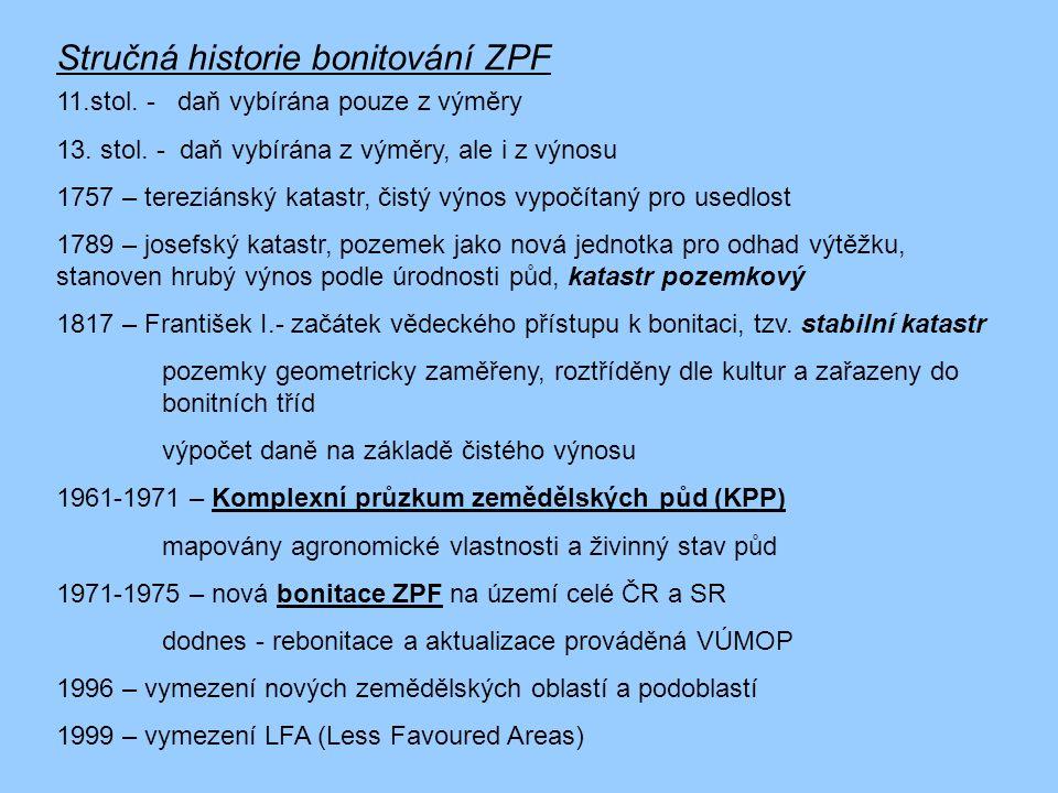 Stručná historie bonitování ZPF 11.stol. - daň vybírána pouze z výměry 13. stol. - daň vybírána z výměry, ale i z výnosu 1757 – tereziánský katastr, č