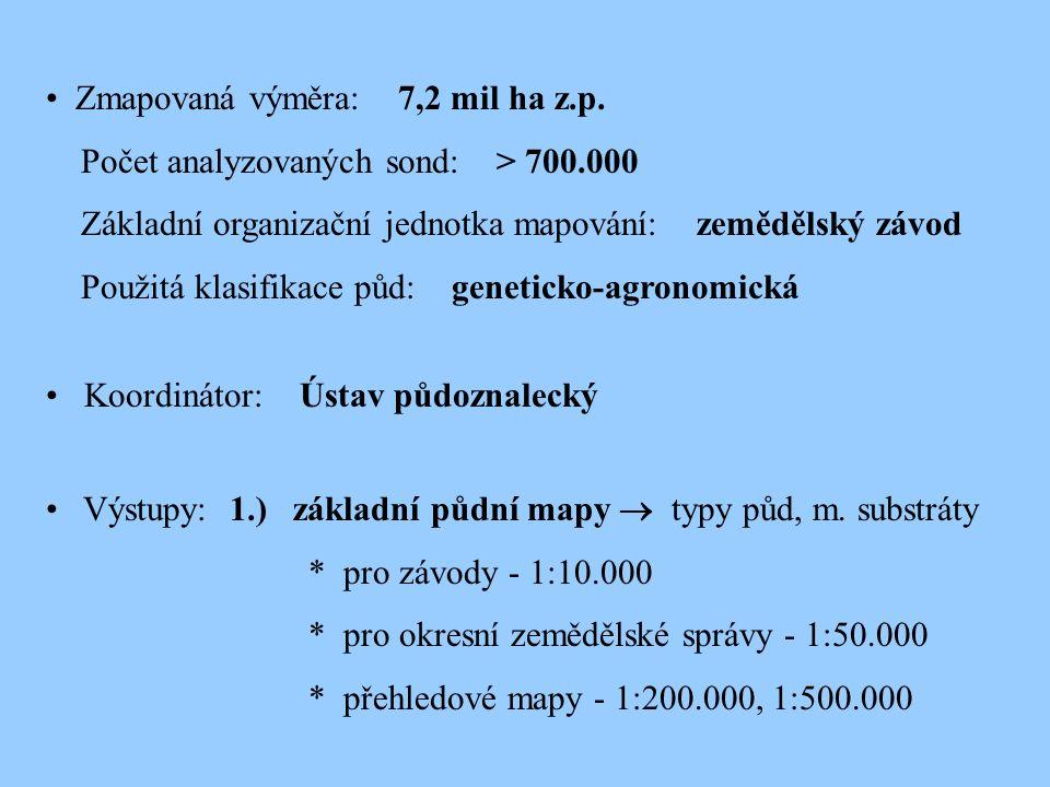 Zmapovaná výměra: 7,2 mil ha z.p. Počet analyzovaných sond: > 700.000 Základní organizační jednotka mapování: zemědělský závod Použitá klasifikace půd