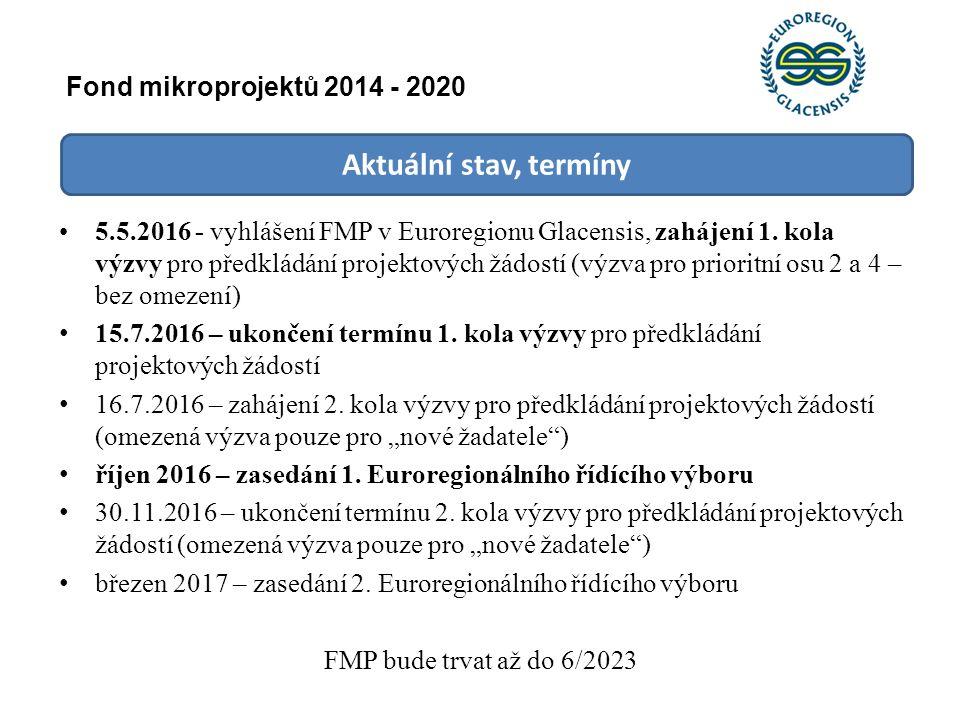 Aktuální stav, termíny 5.5.2016 - vyhlášení FMP v Euroregionu Glacensis, zahájení 1. kola výzvy pro předkládání projektových žádostí (výzva pro priori