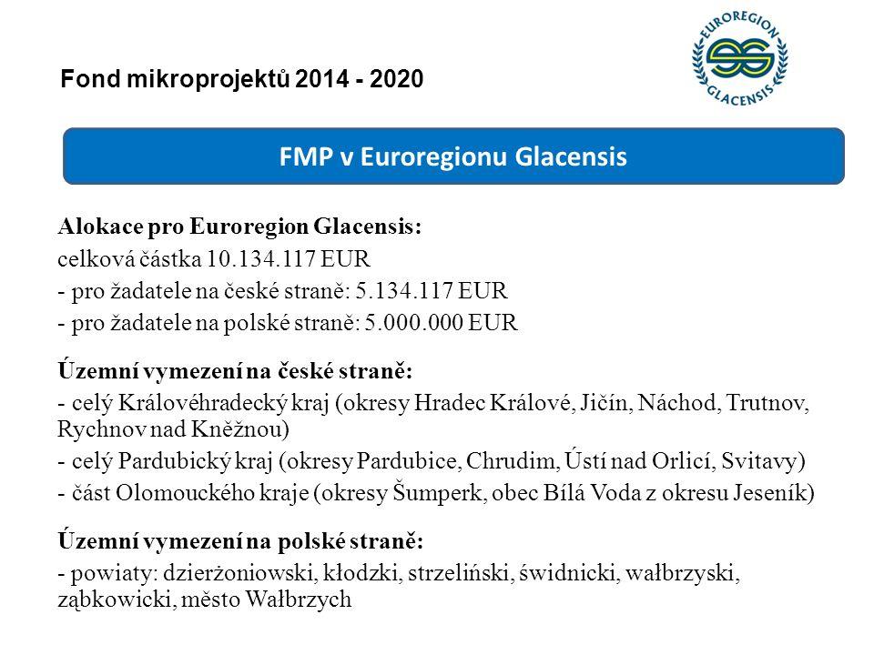 FMP v Euroregionu Glacensis Fond mikroprojektů 2014 - 2020 Alokace pro Euroregion Glacensis: celková částka 10.134.117 EUR - pro žadatele na české str