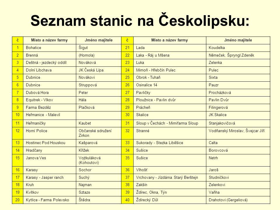 Seznam stanic na Českolipsku: čMísto a název farmyJméno majitelečMísto a název farmyJméno majitele 1BohaticeŠigut21LadaKoudelka 2Brenná(Homola)22Laka - Ráj u MšenaNěmeček, Špryngl Zdeněk 3Deštná - jezdecký oddílNováková23LukaZelenka 4Dolní LibchavaJK Česká Lípa24Mimoň - Hřebčín PulecPulec 5DubniceNovákovi25Obrok - TuhaňSixta 6DubniceStruppová26Osinalice 14Pauzr 7Dubová HoraPeter27PavličkyProcházková 8Equitrek - VlkovHála28Ploužnice - Pavlin dvůrPavlin Dvůr 9Farma BezdězPlačková29PrácheňFilingerová 10Heřmanice - Malevil30SkaliceJK Skalice 11HeřmaničkyKaubet31Sloup v Čechách - Mimifarma SloupStanjakovičová 12Horní PoliceObčanské sdružení Zirkon 32StrannéVodňanský Miroslav, Švejcar Jiří 13Hostinec Pod HouskouKašparová33Sukorady - Stezka LiběšiceCalta 14HradčanyKřížek34SušiceBorovcová 15Janova VesVojtkuláková (Kohoutovi) 35SušiceNetrh 16KarasySochor36VlhošťJaroš 17Karasy - Jasper ranchSuchý37Vrchovany - Jízdárna Starý BerštejnStudničkovi 18KruhNajman38ZakšínZelenkovi 19KvítkovSztazs39Ždírec, Okna, TýnVaňha 20Kytlice - Farma PolevskoŠtědra40Ždírecký DůlDrahotovi (Gergeliová)