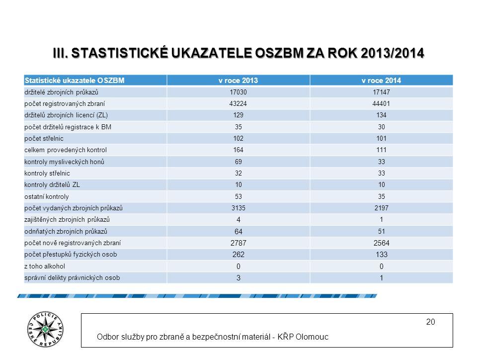 III. STASTISTICKÉ UKAZATELE OSZBM ZA ROK 2013/2014 Statistické ukazatele OSZBMv roce 2013v roce 2014 držitelé zbrojních průkazů1703017147 počet regist