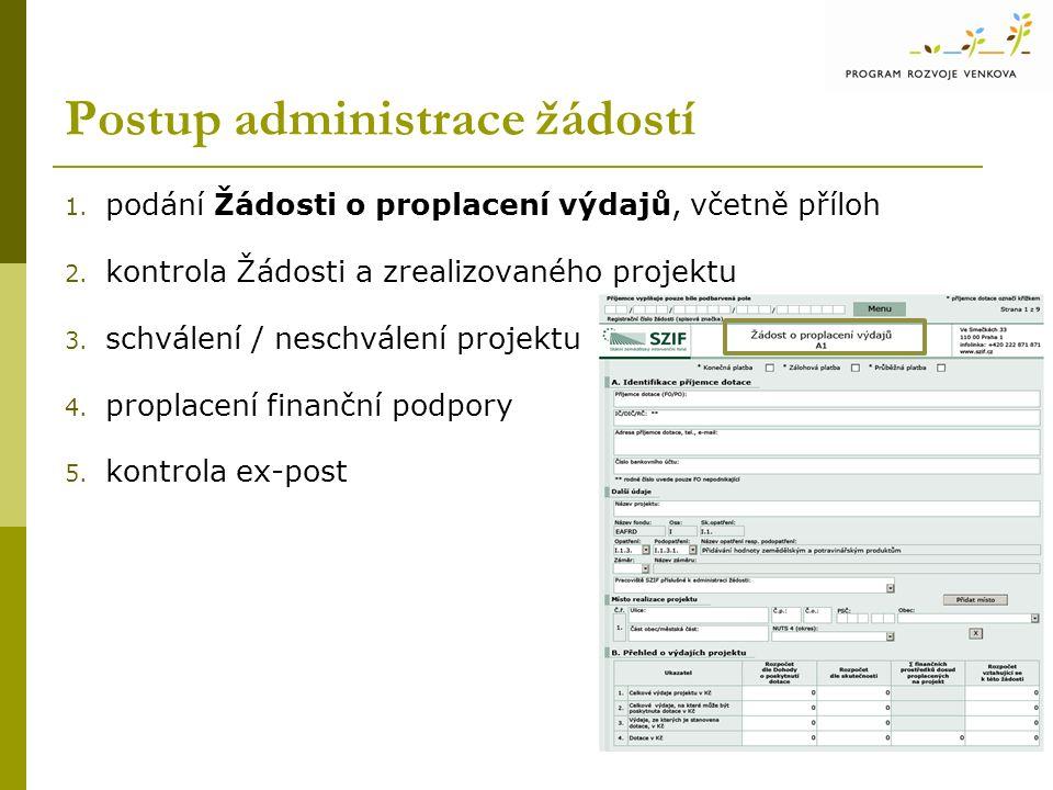 Postup administrace žádostí 1. podání Žádosti o proplacení výdajů, včetně příloh 2. kontrola Žádosti a zrealizovaného projektu 3. schválení / neschvál
