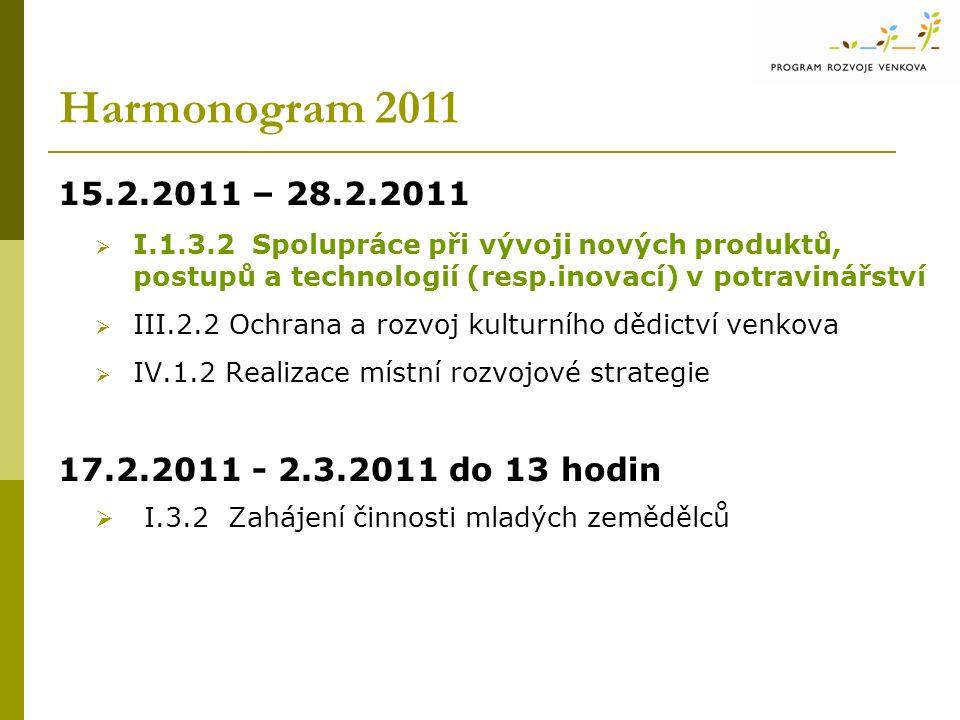 Harmonogram 2011 15.2.2011 – 28.2.2011  I.1.3.2 Spolupráce při vývoji nových produktů, postupů a technologií (resp.inovací) v potravinářství  III.2.