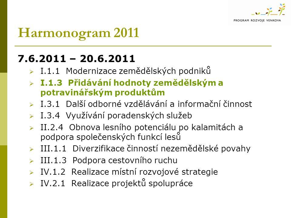 Harmonogram 2011 7.6.2011 – 20.6.2011  I.1.1 Modernizace zemědělských podniků  I.1.3 Přidávání hodnoty zemědělským a potravinářským produktům  I.3.