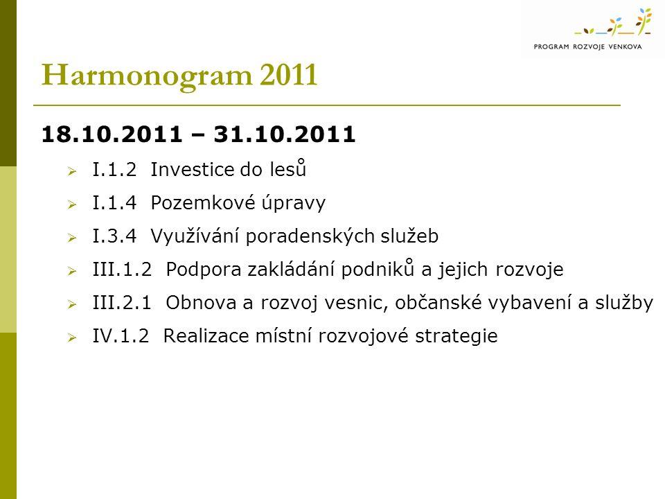 Harmonogram 2011 18.10.2011 – 31.10.2011  I.1.2 Investice do lesů  I.1.4 Pozemkové úpravy  I.3.4 Využívání poradenských služeb  III.1.2 Podpora za