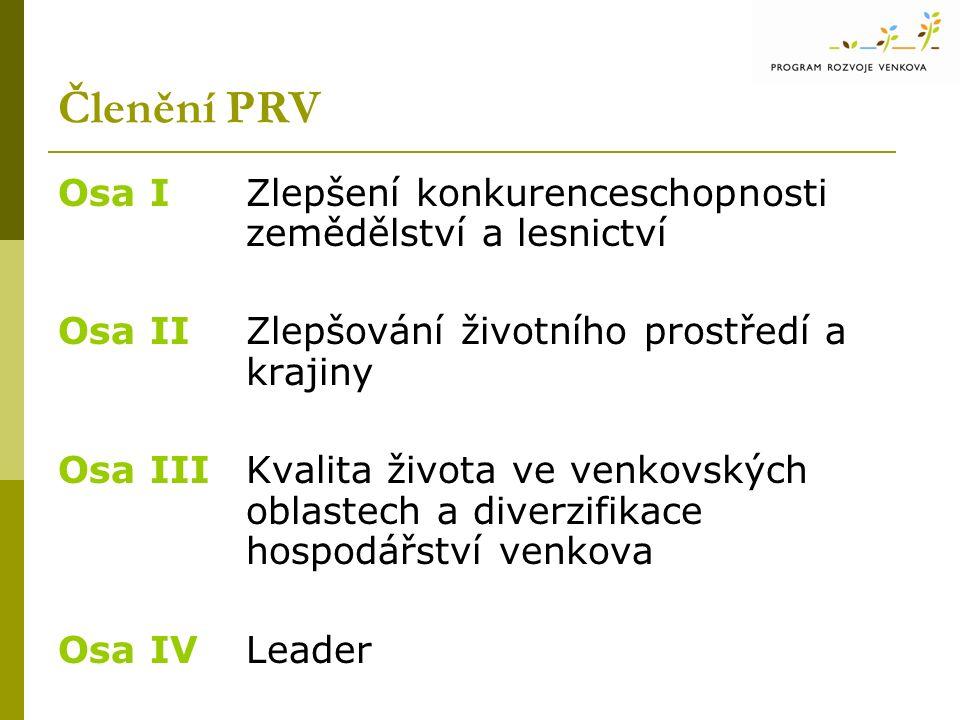 Finanční alokace 3,6 mld. Euro za 7 let (celkové veřejné finance, cca 90 mil. Kč)