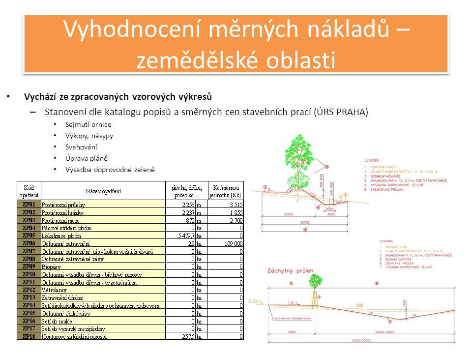 Vyhodnocení měrných nákladů – zemědělské oblasti Vychází ze zpracovaných vzorových výkresů – Stanovení dle katalogu popisů a směrných cen stavebních p