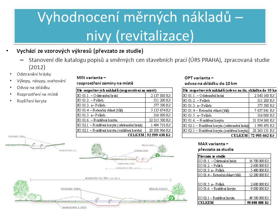 Vyhodnocení měrných nákladů VARIANTA I - MIN VARIANTA II - MAXVARIANTA III - OPT