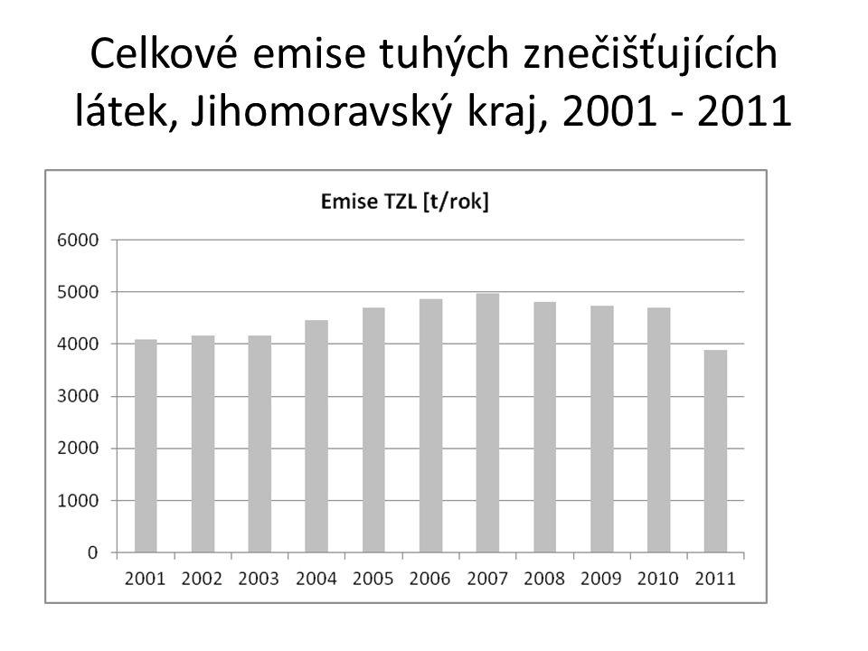 Celkové emise tuhých znečišťujících látek, Jihomoravský kraj, 2001 - 2011