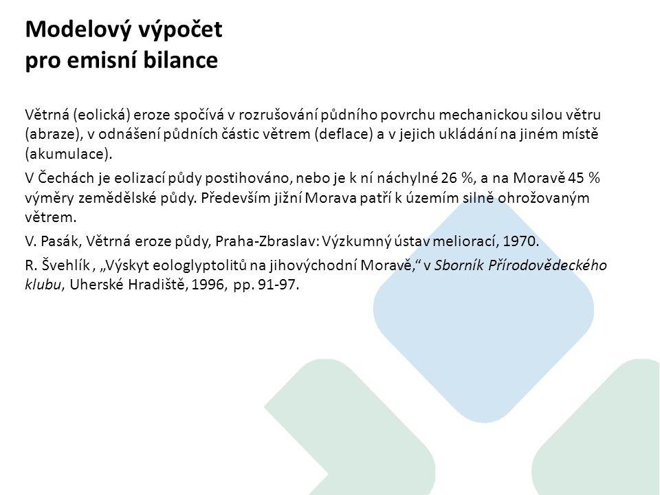 Nejvyšší vypočtené průměrné denní koncentrace PM 10, vlivem větrné eroze Jihomoravský kraj