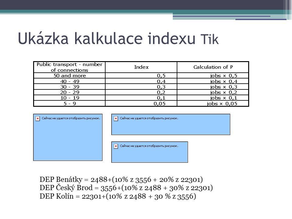 Ukázka kalkulace indexu Tik DEP Benátky = 2488+(10% z 3556 + 20% z 22301) DEP Český Brod = 3556+(10% z 2488 + 30% z 22301) DEP Kolín = 22301+(10% z 24