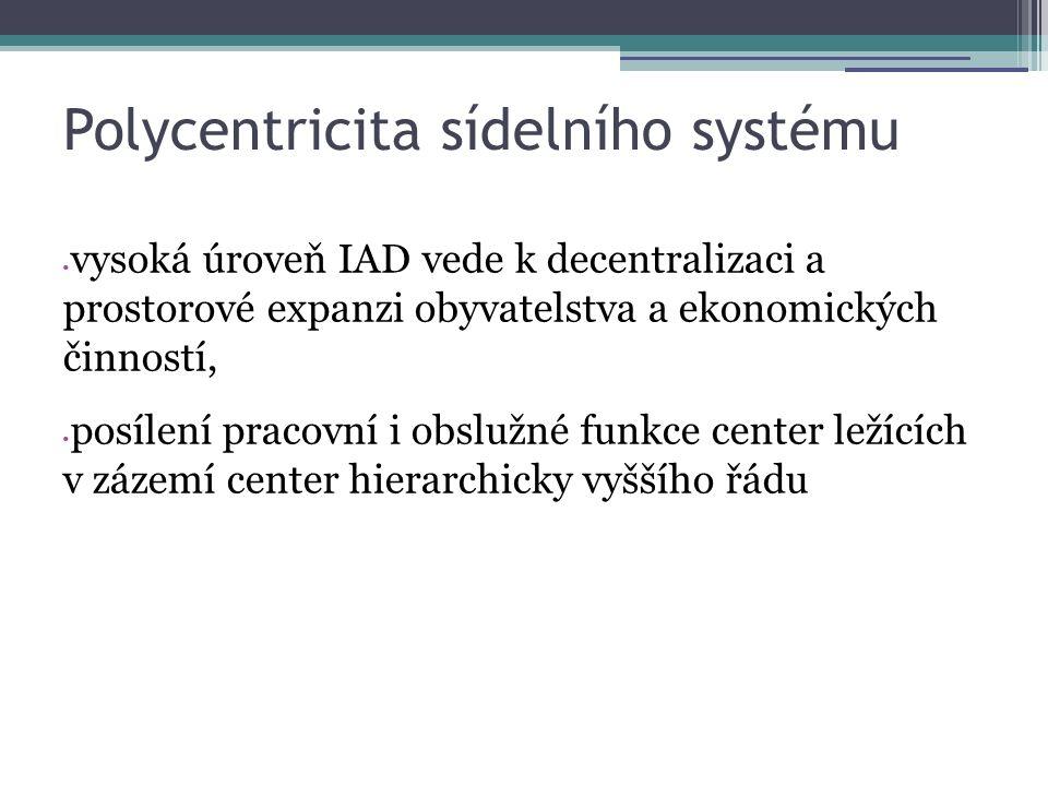 Polycentricita sídelního systému vysoká úroveň IAD vede k decentralizaci a prostorové expanzi obyvatelstva a ekonomických činností, posílení pracovní