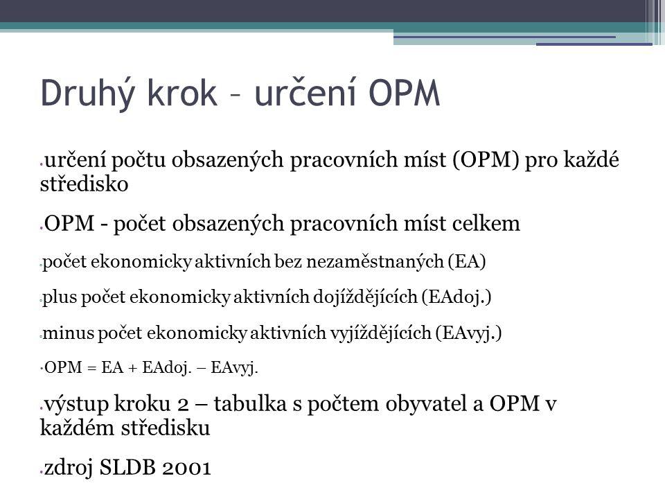 Druhý krok – určení OPM určení počtu obsazených pracovních míst (OPM) pro každé středisko OPM - počet obsazených pracovních míst celkem ▫ počet ekonom