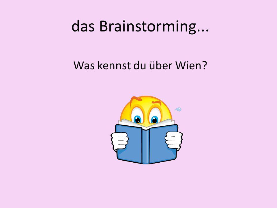 das Brainstorming... Was kennst du über Wien?