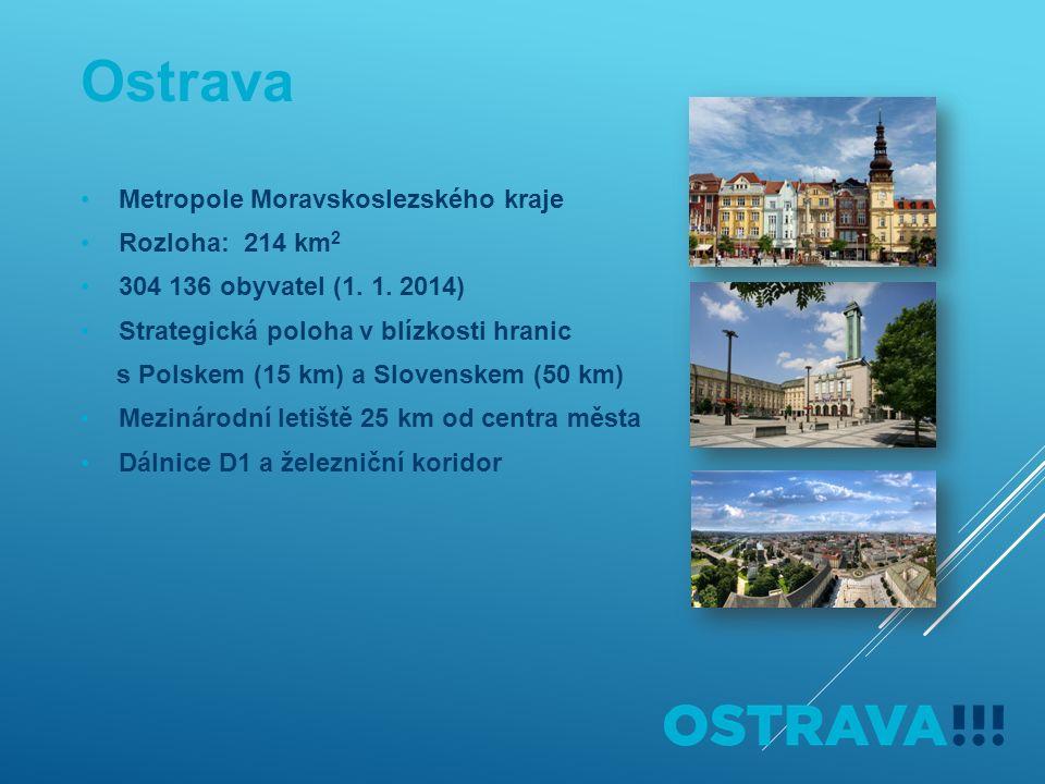 Metropole Moravskoslezského kraje Rozloha: 214 km 2 304 136 obyvatel (1.