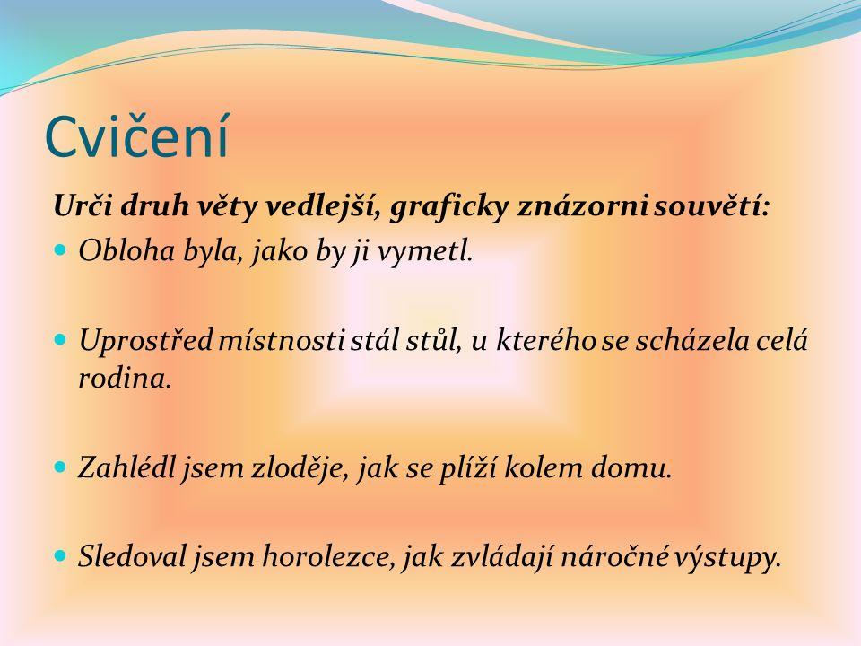 Cvičení Urči druh věty vedlejší, graficky znázorni souvětí: Obloha byla, jako by ji vymetl.