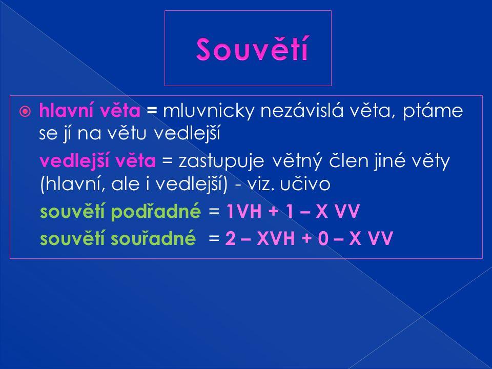  hlavní věta = mluvnicky nezávislá věta, ptáme se jí na větu vedlejší vedlejší věta = zastupuje větný člen jiné věty (hlavní, ale i vedlejší) - viz.