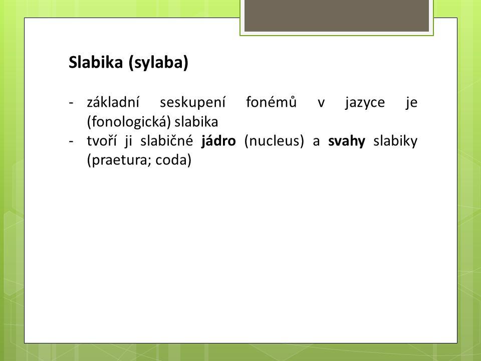 Slabika (sylaba) -základní seskupení fonémů v jazyce je (fonologická) slabika -tvoří ji slabičné jádro (nucleus) a svahy slabiky (praetura; coda)