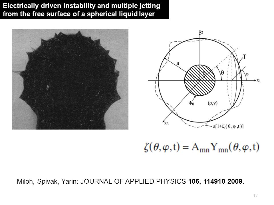 17 Miloh, Spivak, Yarin: JOURNAL OF APPLIED PHYSICS 106, 114910 2009.