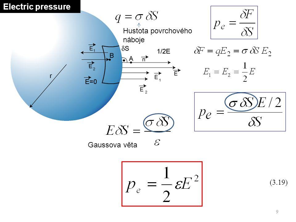 Elektrického zvlákňování započne tehdy, když elektrický tlak převýší tlak kapilární, tj..