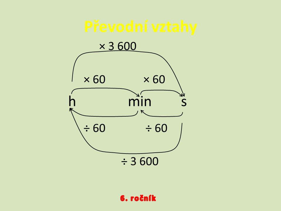 Převodní vztahy hmins × 60 ÷ 60 ÷ 3 600 × 3 600