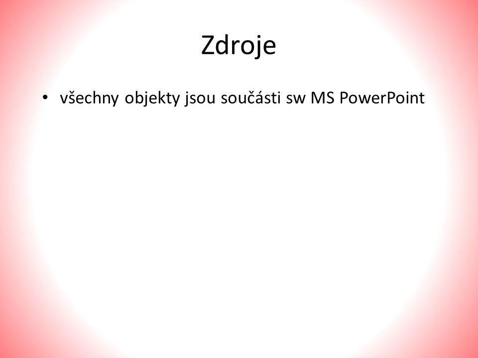 Zdroje všechny objekty jsou součásti sw MS PowerPoint
