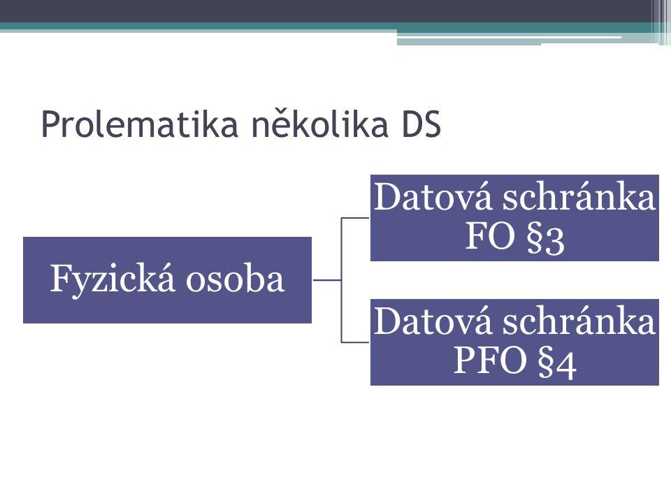 Prolematika několika DS Fyzická osoba Datová schránka FO §3 Datová schránka PFO §4