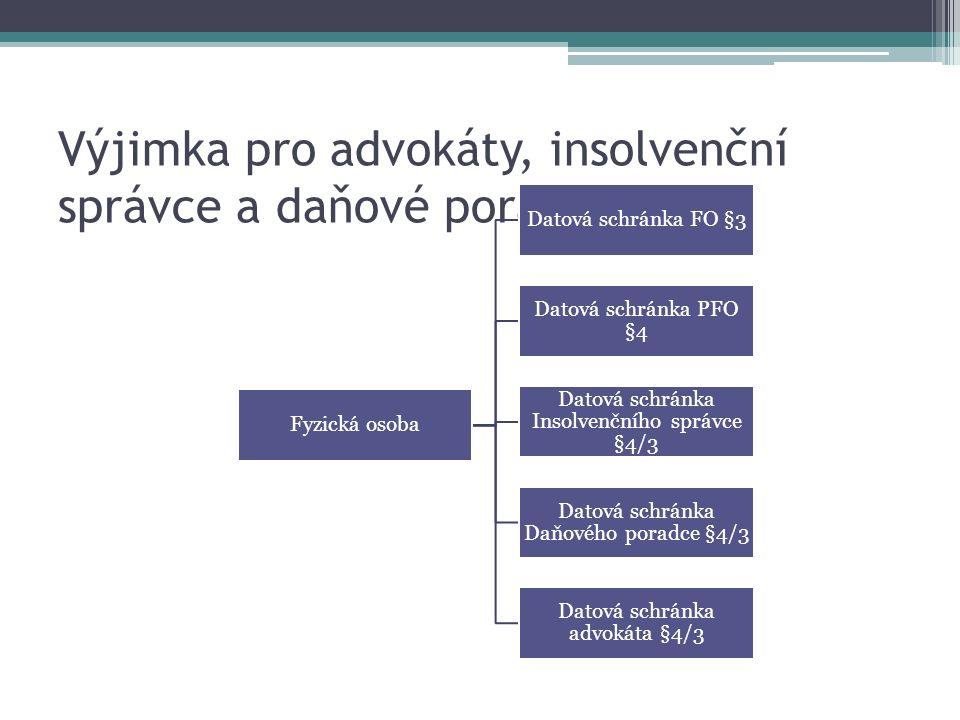 Výjimka pro advokáty, insolvenční správce a daňové poradce Fyzická osoba Datová schránka FO §3 Datová schránka PFO §4 Datová schránka Insolvenčního správce §4/3 Datová schránka Daňového poradce §4/3 Datová schránka advokáta §4/3