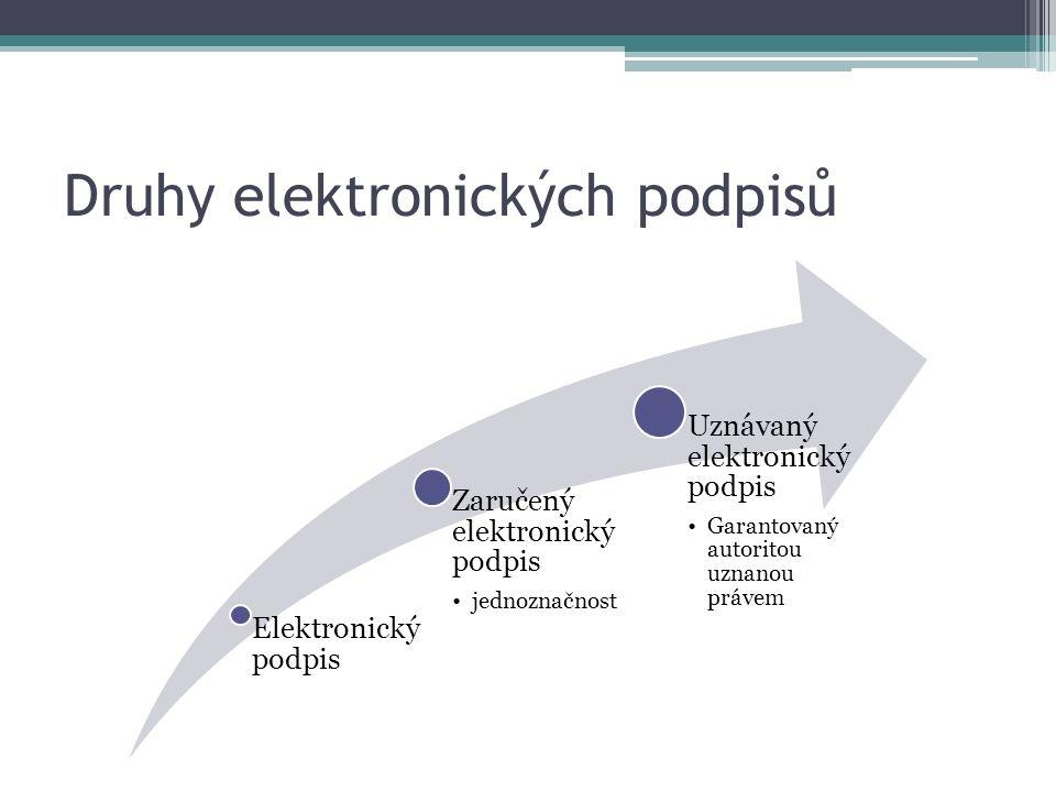 Zaručený elektronický podpis jednoznačně spojen s podepisující osobou, umožňuje identifikaci podepisující osoby ve vztahu k datové zprávě, byl vytvořen a připojen k datové zprávě pomocí prostředků, které podepisující osoba může udržet pod svou výhradní kontrolou, je k datové zprávě, ke které se vztahuje, připojen takovým způsobem, že je možno zjistit jakoukoliv následnou změnu dat,