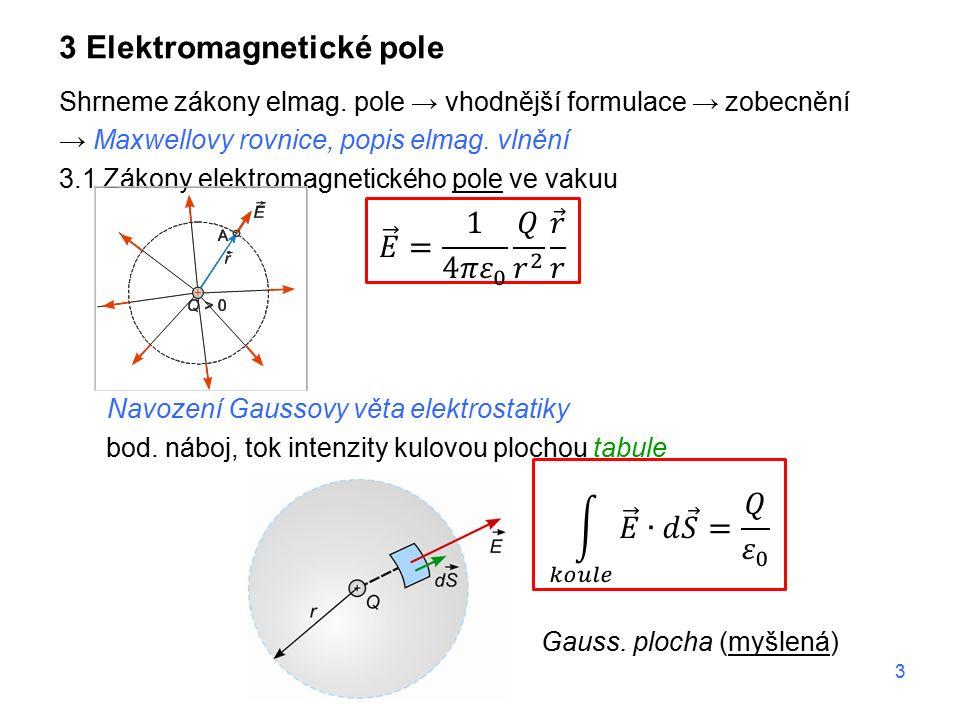Shrneme zákony elmag. pole → vhodnější formulace → zobecnění → Maxwellovy rovnice, popis elmag.