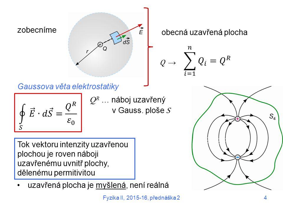 zobecníme Gaussova věta elektrostatiky Q R … náboj uzavřený v Gauss.