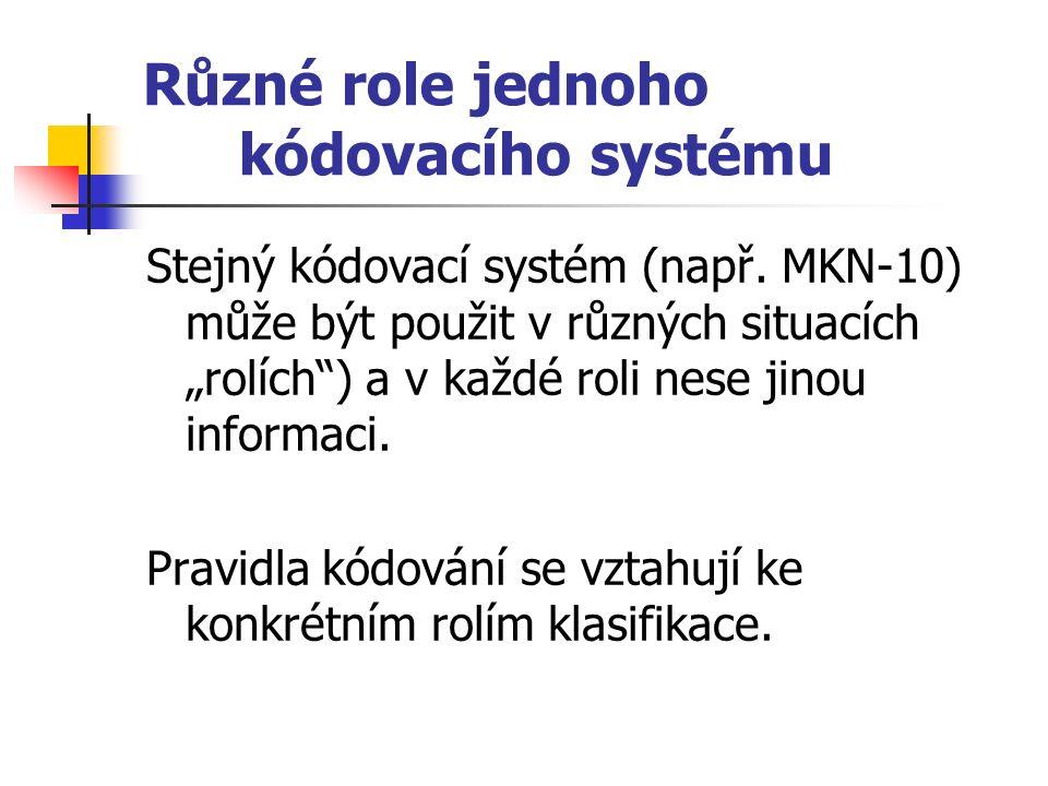 Různé role jednoho kódovacího systému Stejný kódovací systém (např.