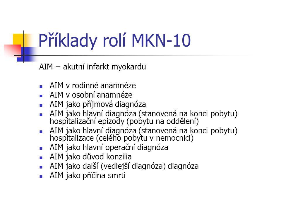 Příklady rolí MKN-10 AIM = akutní infarkt myokardu AIM v rodinné anamnéze AIM v osobní anamnéze AIM jako příjmová diagnóza AIM jako hlavní diagnóza (stanovená na konci pobytu) hospitalizační epizody (pobytu na oddělení) AIM jako hlavní diagnóza (stanovená na konci pobytu) hospitalizace (celého pobytu v nemocnici) AIM jako hlavní operační diagnóza AIM jako důvod konzilia AIM jako další (vedlejší diagnóza) diagnóza AIM jako příčina smrti