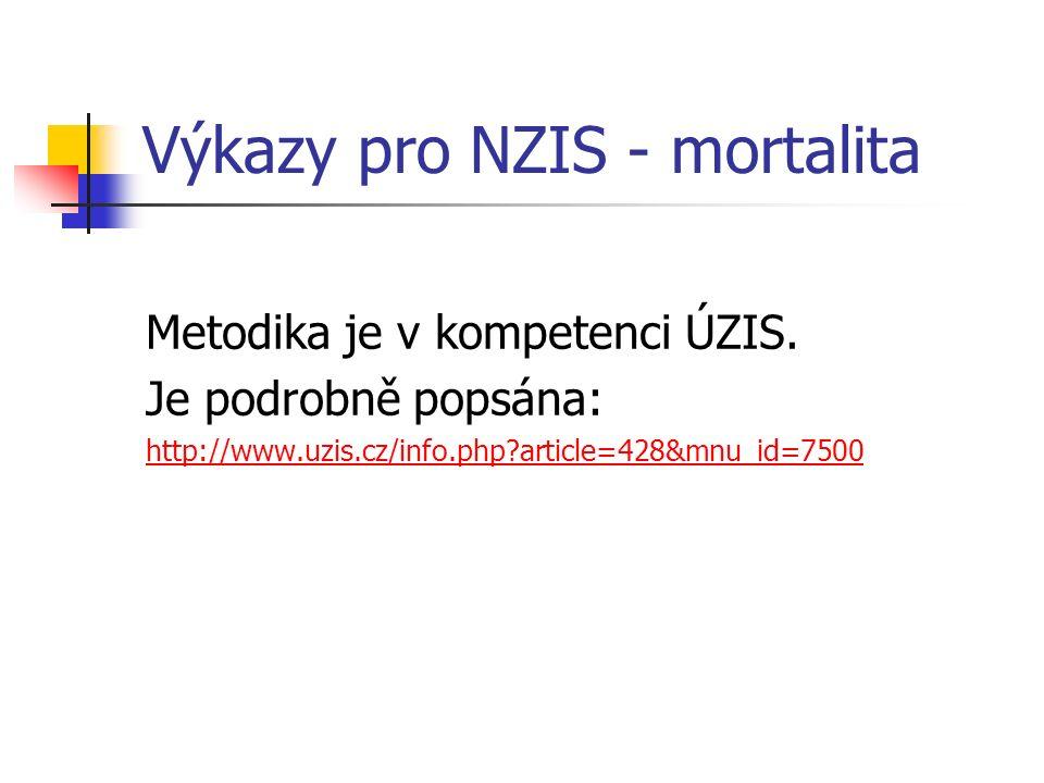 Výkazy pro NZIS - mortalita Metodika je v kompetenci ÚZIS.