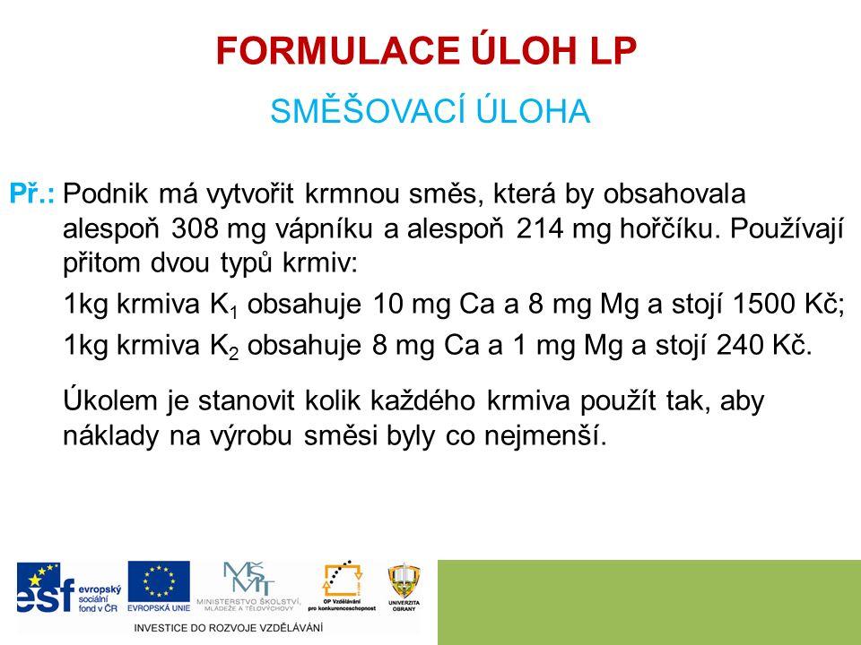 FORMULACE ÚLOH LP SMĚŠOVACÍ ÚLOHA Př.:Podnik má vytvořit krmnou směs, která by obsahovala alespoň 308 mg vápníku a alespoň 214 mg hořčíku. Používají p