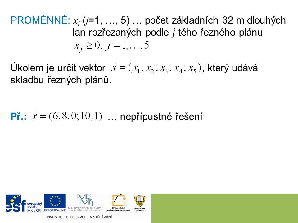 PROMĚNNÉ: x j ( j =1, …, 5) … počet základních 32 m dlouhých lan rozřezaných podle j-tého řezného plánu Úkolem je určit vektor, který udává skladbu ře