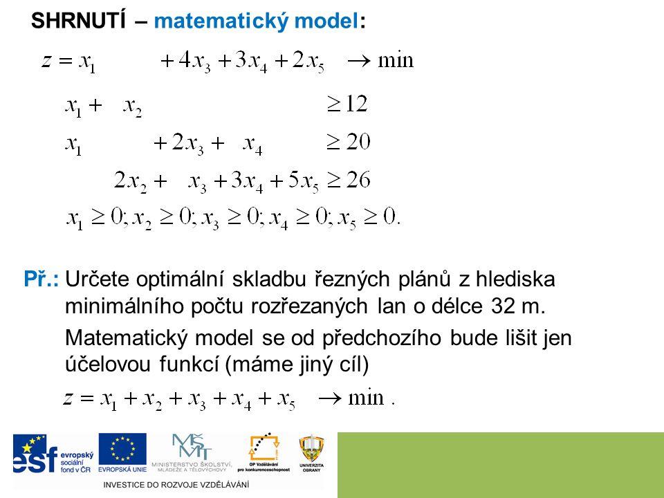 SHRNUTÍ – matematický model: Př.:Určete optimální skladbu řezných plánů z hlediska minimálního počtu rozřezaných lan o délce 32 m. Matematický model s