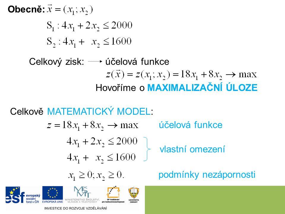 Obecně: Celkový zisk: účelová funkce Hovoříme o MAXIMALIZAČNÍ ÚLOZE Celkově MATEMATICKÝ MODEL: vlastní omezení podmínky nezápornosti účelová funkce