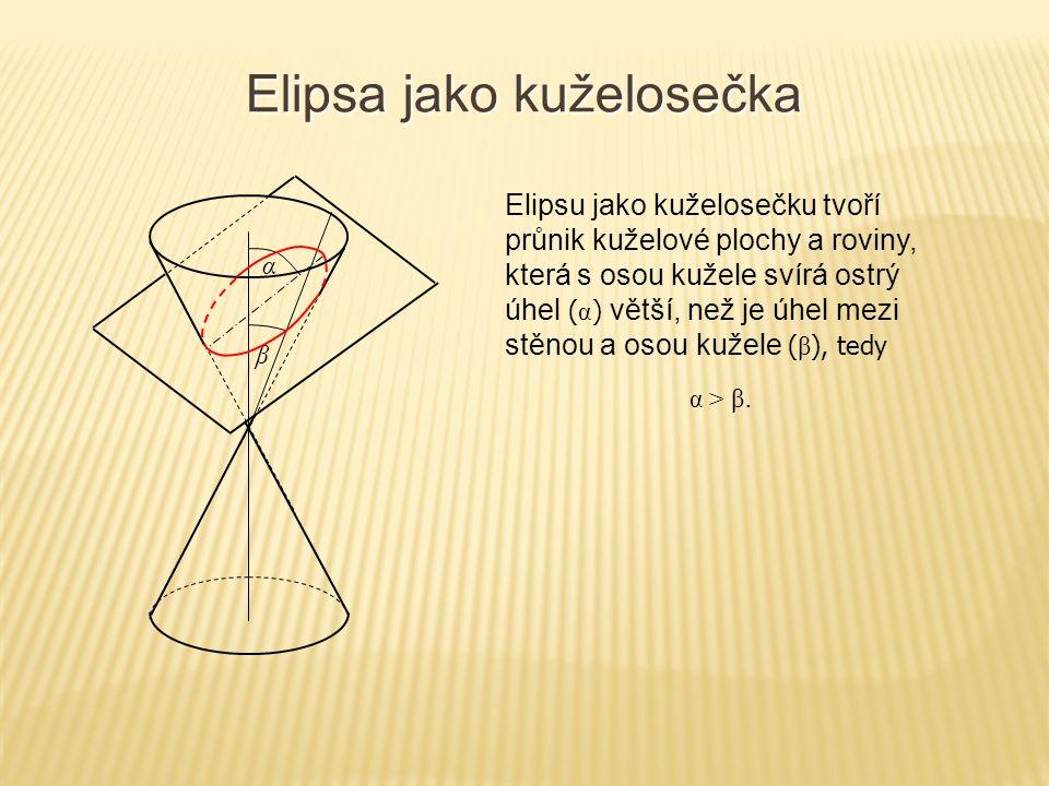 Elipsu jako kuželosečku tvoří průnik kuželové plochy a roviny, která s osou kužele svírá ostrý úhel ( α ) větší, než je úhel mezi stěnou a osou kužele ( β ), tedy α > β.